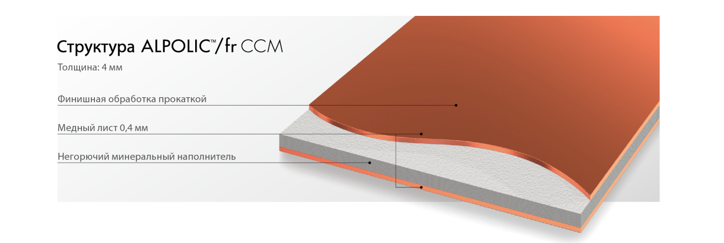 Структура ALPOLIC/fr CCM