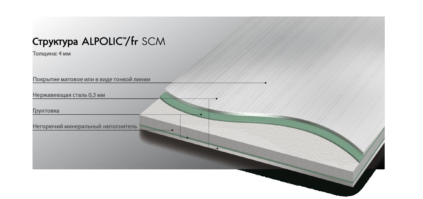 Структура ALPOLIC/fr SCM