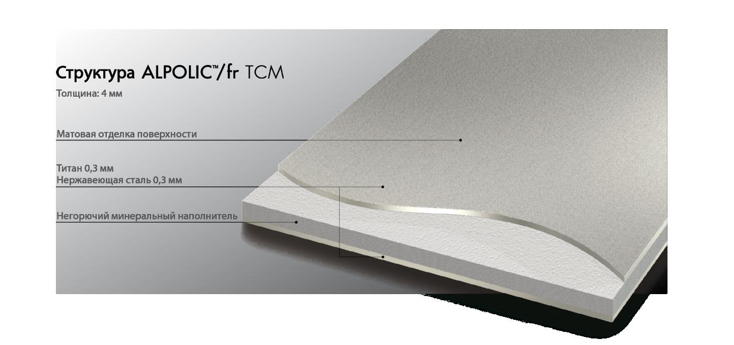 Структура ALPOLIC/fr TCM