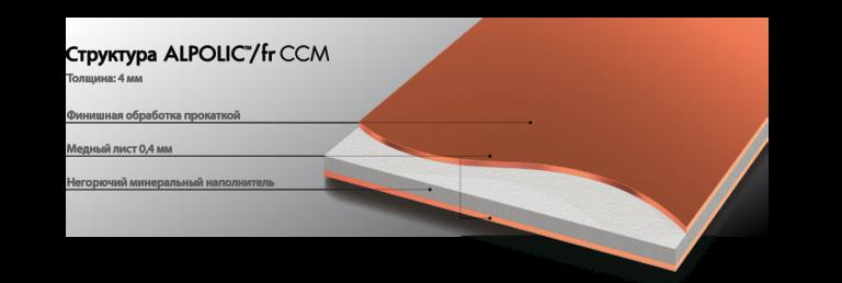 Структура медной панели